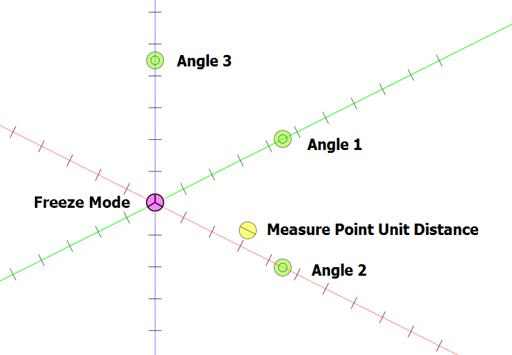 LNP Isometric Ruler Control Points