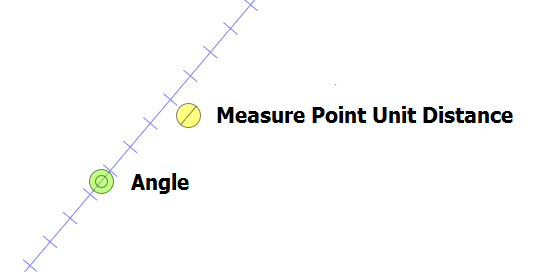 LNP Parallel Lines Ruler Control Points